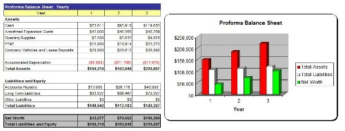 Crowdfunding Service Business Plan – MS Word/Excel