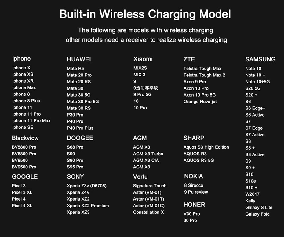 H8586b730f32a445bb33b696c4c7be23fw Fast Wireless Charger Pad for Iphone Qi Wireless Charging Stand for Android Phone Car Wireless Charger Auto